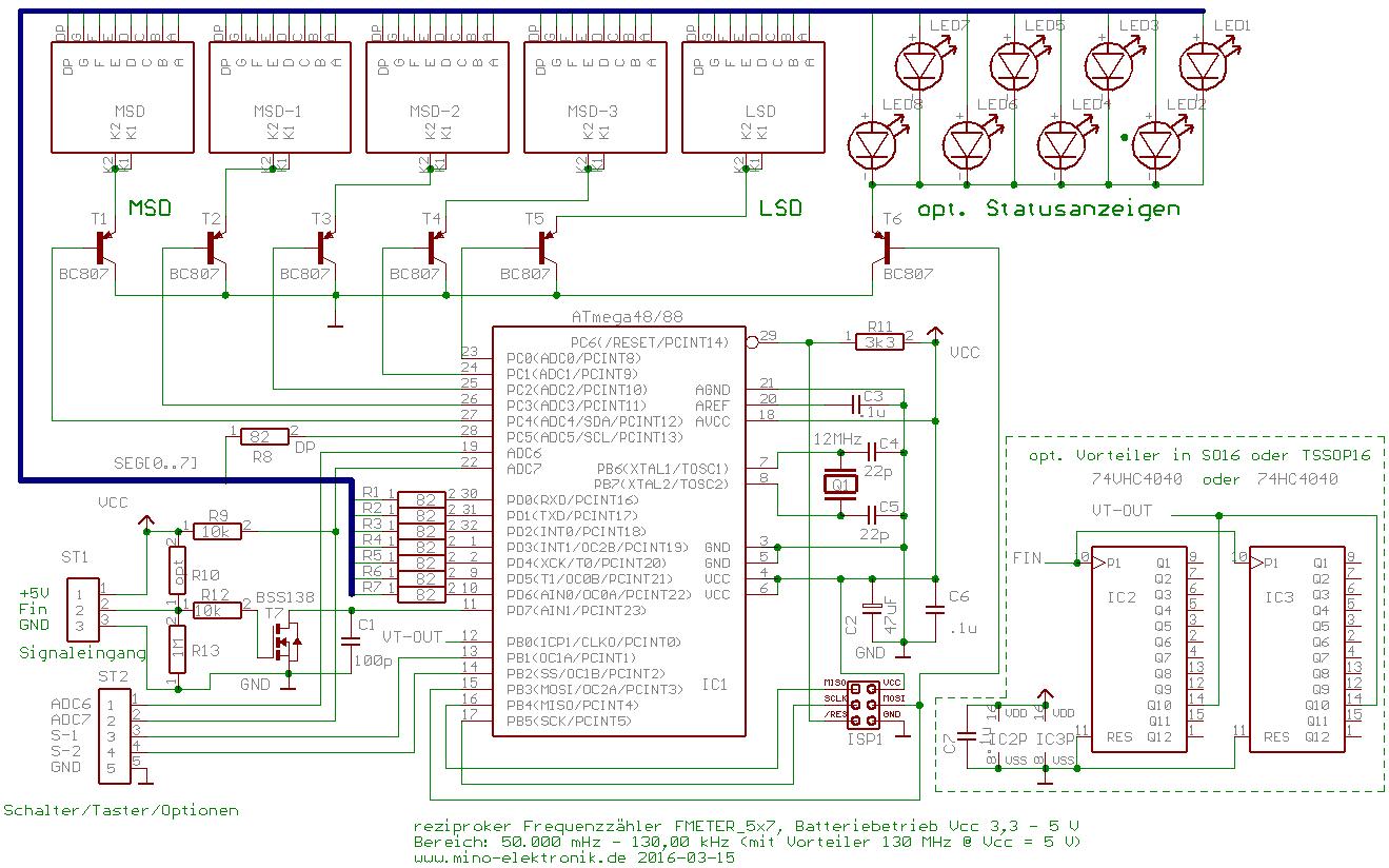 Beispiel-Software Frequenzzähler
